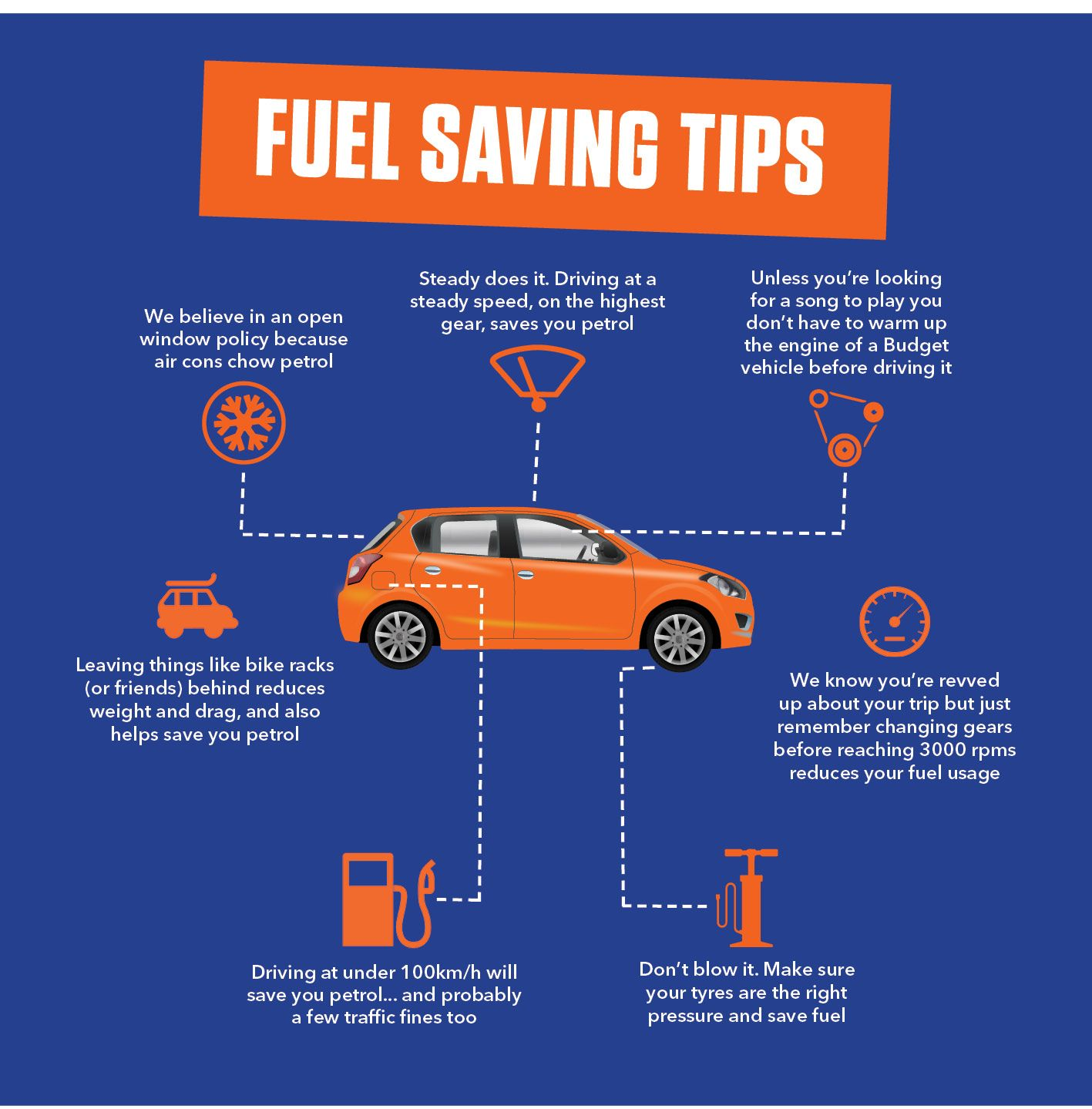 Fuel Consumption Is At Its Highest When You're Doing What
