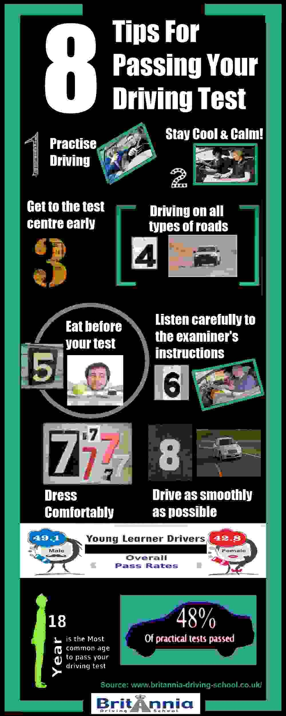 How Many Lessons To Pass Driving Test