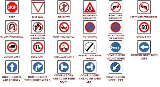 Driving License Test Questions In India