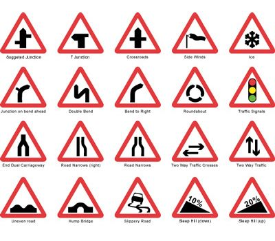 What Information Would Be Shown In A Triangular Road Sign
